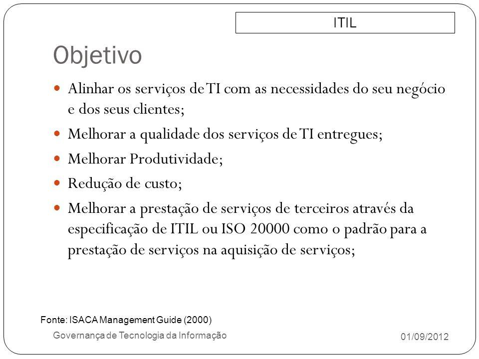 Objetivo 01/09/2012 Governança de Tecnologia da Informação Alinhar os serviços de TI com as necessidades do seu negócio e dos seus clientes; Melhorar
