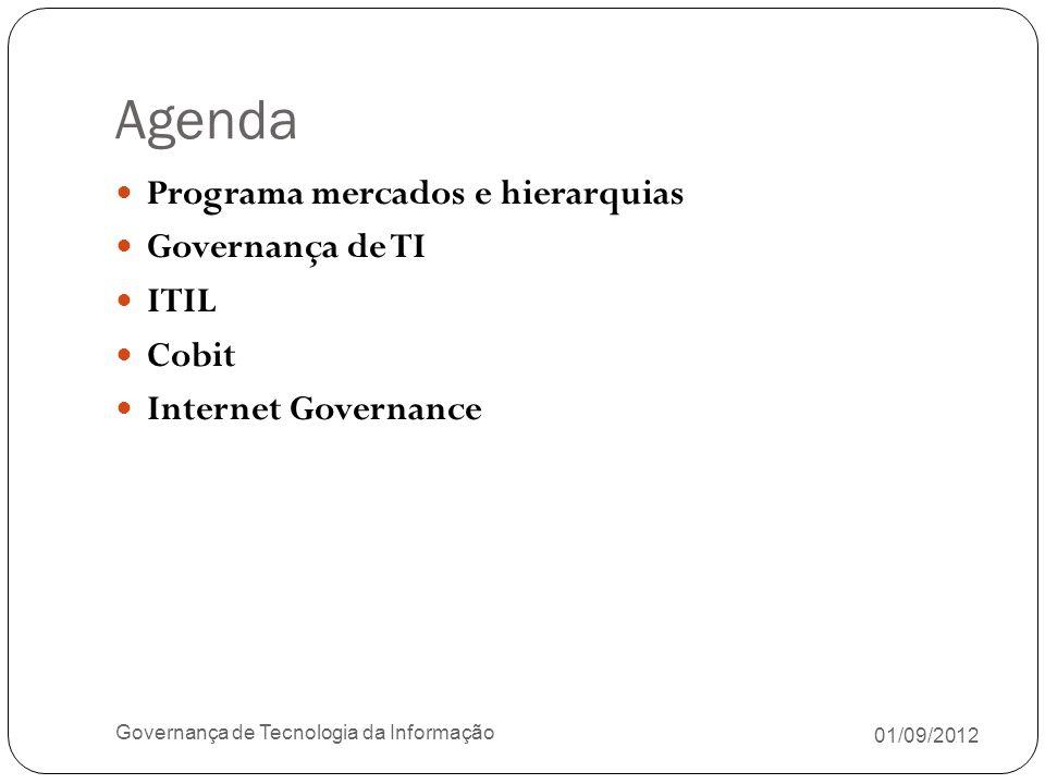 Recursos de TI 01/09/2012 Governança de Tecnologia da Informação Informações CobiT Infraestrutura + pessoasAplicativos Processos de TI Fornecer Necessidade Executar Fonte: ISACA, COBIT Executive Summary and Framework, 4rd ed, 2007
