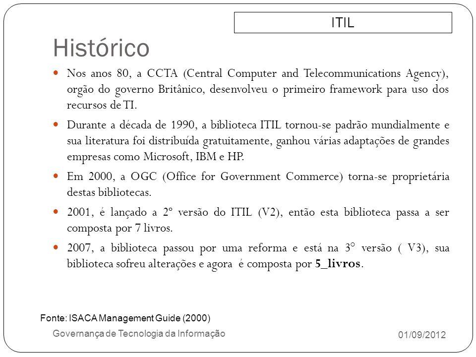 Histórico 01/09/2012 Governança de Tecnologia da Informação Nos anos 80, a CCTA (Central Computer and Telecommunications Agency), orgão do governo Bri