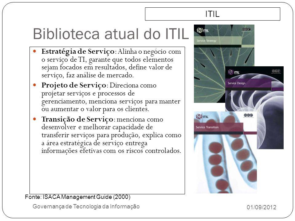 Biblioteca atual do ITIL 01/09/2012 Governança de Tecnologia da Informação Estratégia de Serviço: Alinha o negócio com o serviço de TI, garante que to
