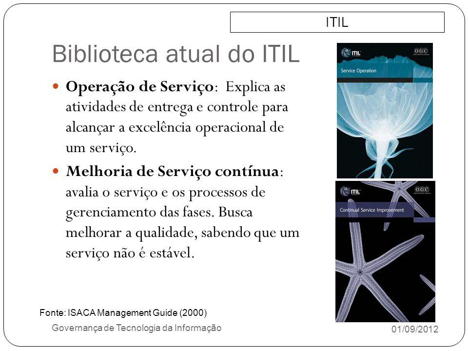 Biblioteca atual do ITIL 01/09/2012 Governança de Tecnologia da Informação Operação de Serviço: Explica as atividades de entrega e controle para alcan