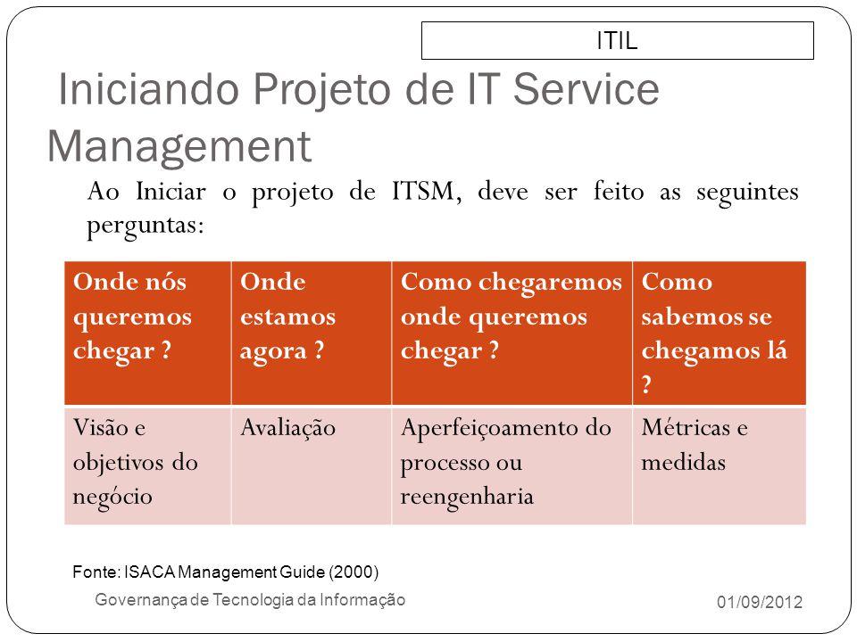 Iniciando Projeto de IT Service Management 01/09/2012 Governança de Tecnologia da Informação Ao Iniciar o projeto de ITSM, deve ser feito as seguintes