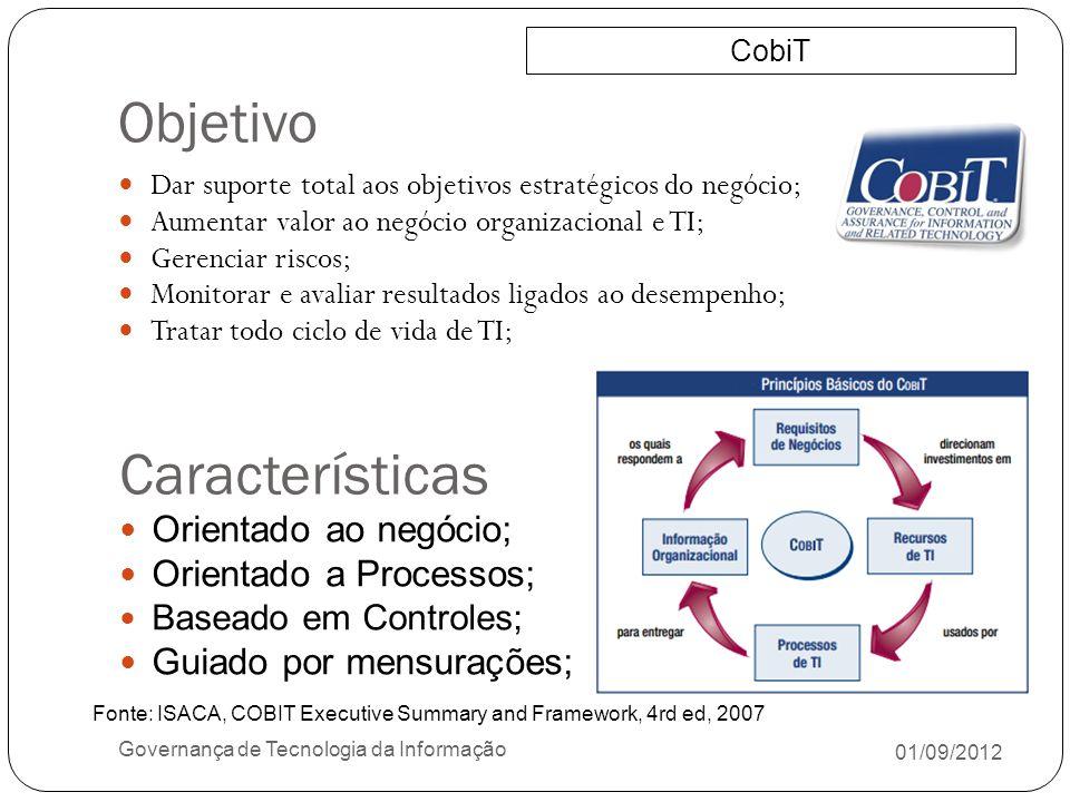 Objetivo 01/09/2012 Governança de Tecnologia da Informação Dar suporte total aos objetivos estratégicos do negócio; Aumentar valor ao negócio organiza