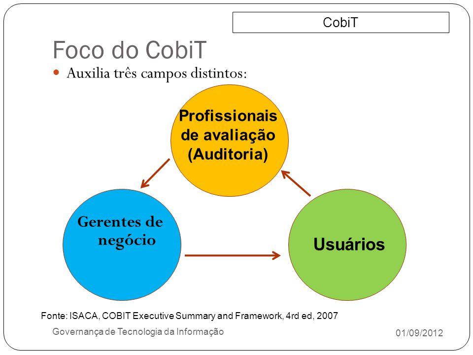01/09/2012 Governança de Tecnologia da Informação CobiT Foco do CobiT Auxilia três campos distintos: Gerentes de negócio Profissionais de avaliação (A