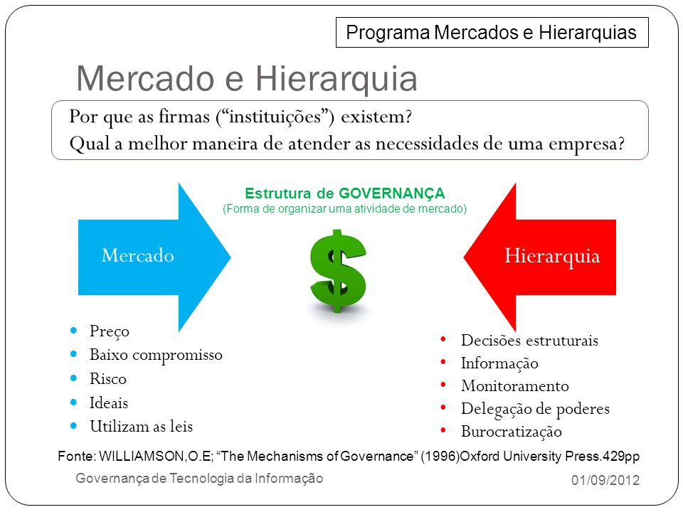 Os 4 domínios do CobiT 01/09/2012 Governança de Tecnologia da Informação Planejamento e Organização - Sincronizar TI com o negócio para atingir os objetivos estratégicos; Aquisição e Implementação - Assegurar que as soluções continuem a atender aos objetivos de negócios; Entrega e Suporte - entrega dos serviços solicitados, gerenciamento da segurança e continuidade; Monitoração - assegurar a qualidade e a aderência aos requisitos de controle; CobiT Fonte: ISACA, COBIT Executive Summary and Framework, 4rd ed, 2007