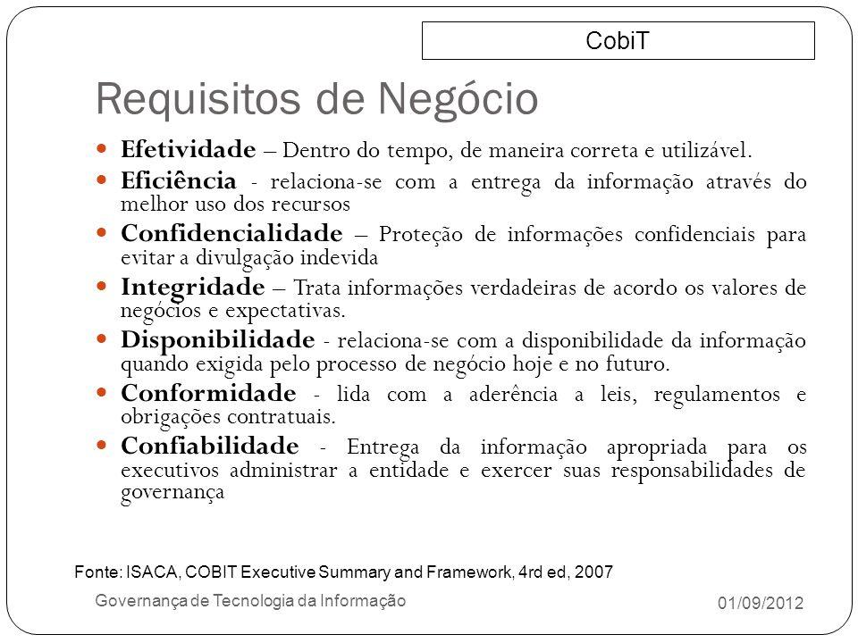 Requisitos de Negócio 01/09/2012 Governança de Tecnologia da Informação Efetividade – Dentro do tempo, de maneira correta e utilizável. Eficiência - r