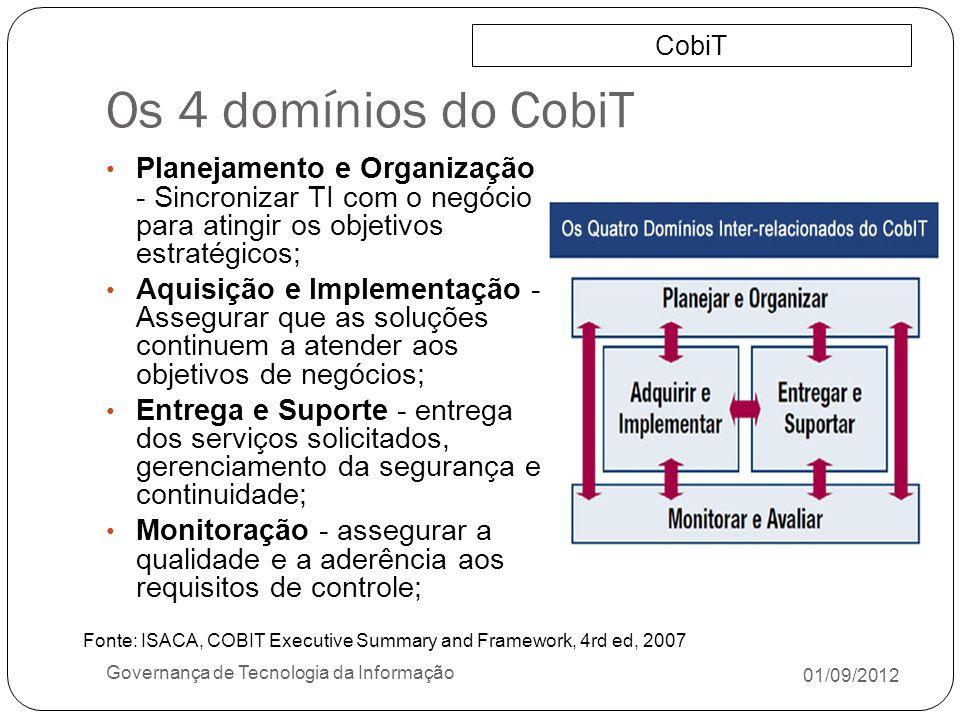 Os 4 domínios do CobiT 01/09/2012 Governança de Tecnologia da Informação Planejamento e Organização - Sincronizar TI com o negócio para atingir os obj