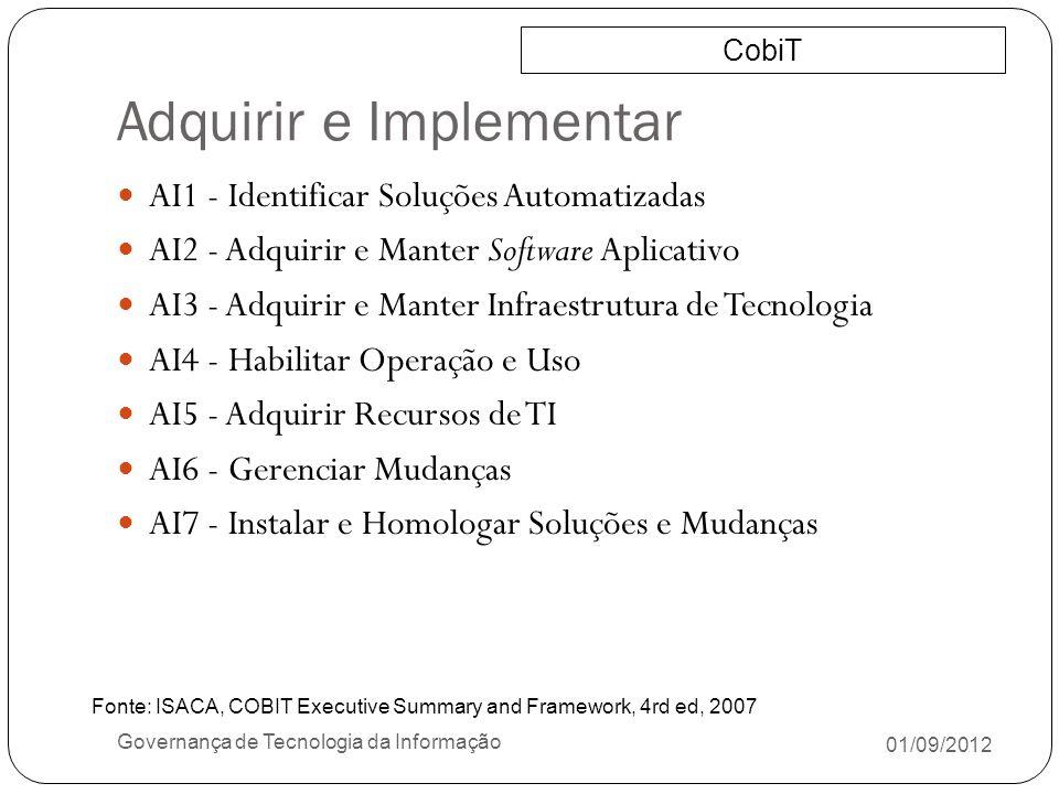 Adquirir e Implementar 01/09/2012 Governança de Tecnologia da Informação AI1 - Identificar Soluções Automatizadas AI2 - Adquirir e Manter Software Apl