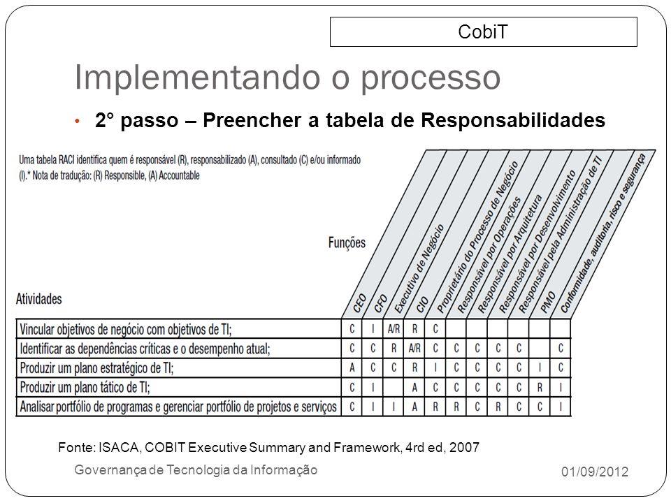 Implementando o processo 01/09/2012 Governança de Tecnologia da Informação CobiT 2° passo – Preencher a tabela de Responsabilidades Fonte: ISACA, COBI