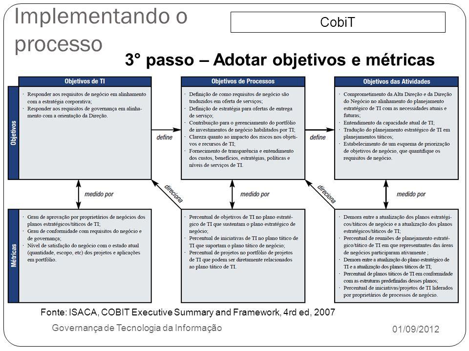 Implementando o processo 01/09/2012 Governança de Tecnologia da Informação 3° passo – Adotar objetivos e métricas CobiT Fonte: ISACA, COBIT Executive