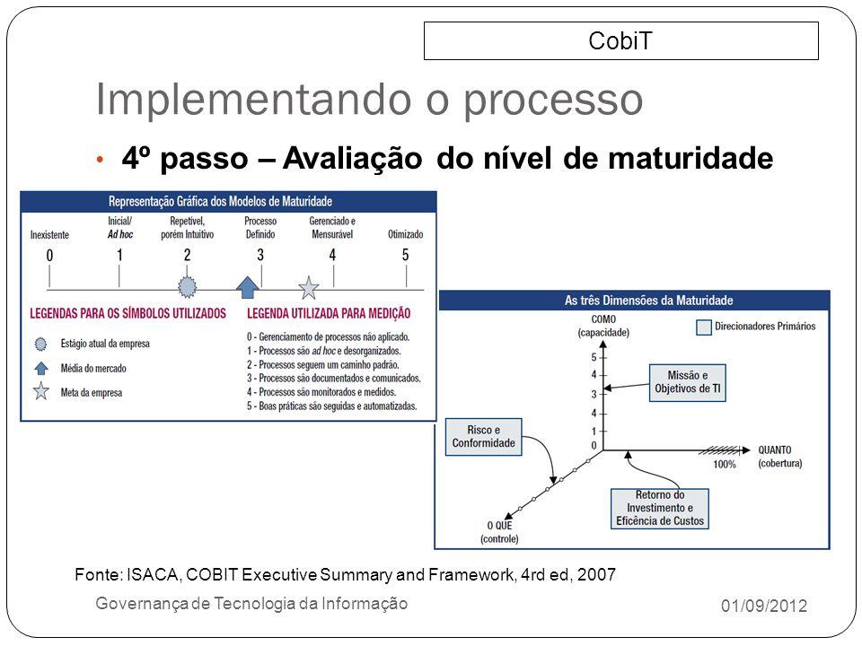 Implementando o processo 01/09/2012 Governança de Tecnologia da Informação 4º passo – Avaliação do nível de maturidade CobiT Fonte: ISACA, COBIT Execu