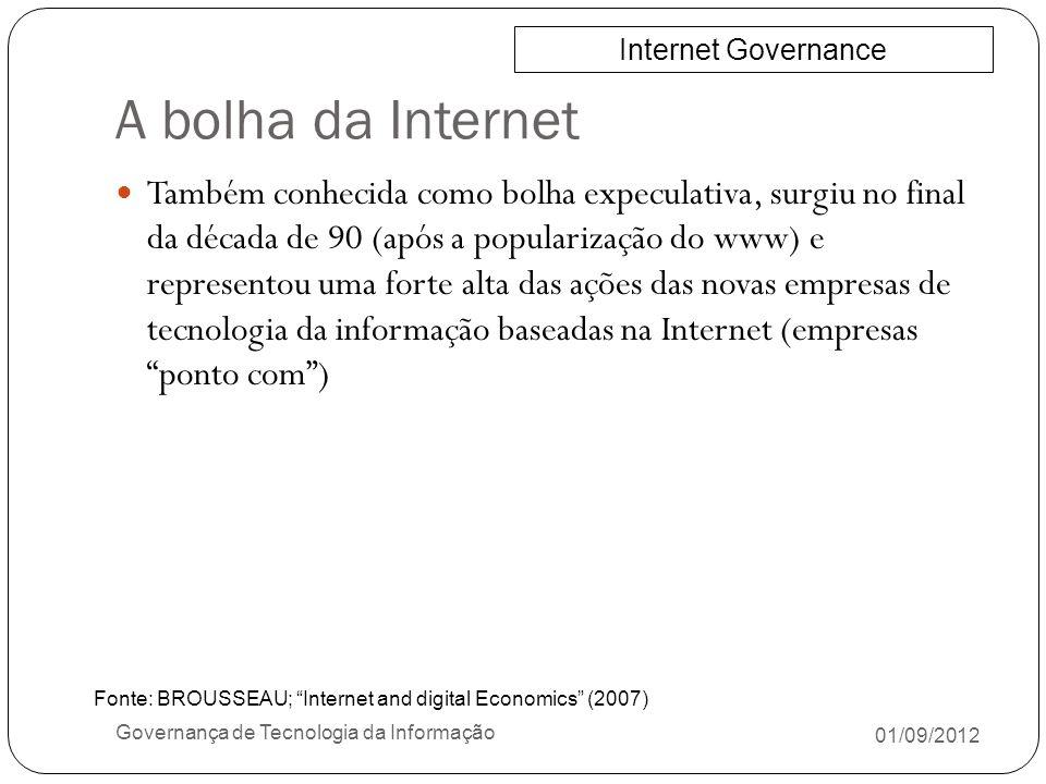 A bolha da Internet 01/09/2012 Governança de Tecnologia da Informação Também conhecida como bolha expeculativa, surgiu no final da década de 90 (após