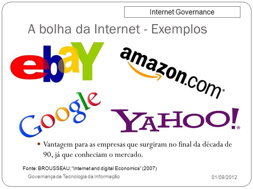 A bolha da Internet - Exemplos 01/09/2012 Governança de Tecnologia da Informação Vantagem para as empresas que surgiram no final da década de 90, já q