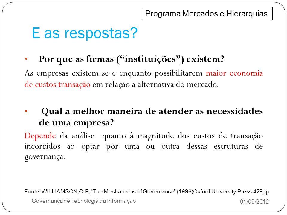 A bolha da Internet - Exemplos 01/09/2012 Governança de Tecnologia da Informação Vantagem para as empresas que surgiram no final da década de 90, já que conheciam o mercado.