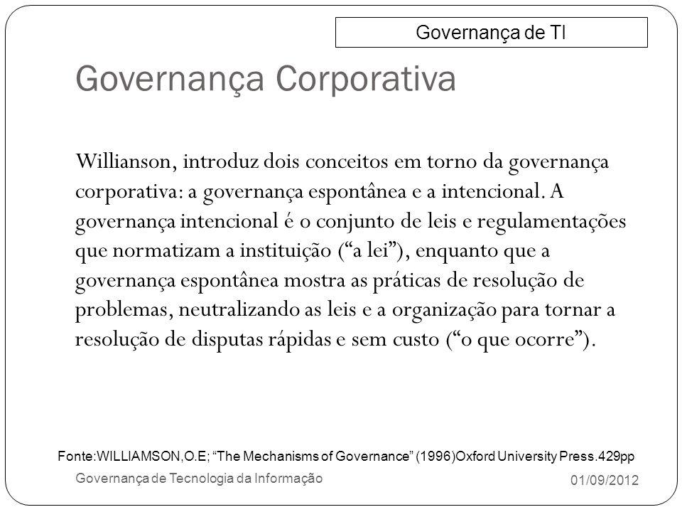 Governança Corporativa 01/09/2012 Governança de Tecnologia da Informação Willianson, introduz dois conceitos em torno da governança corporativa: a gov