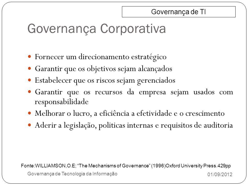 Governança de TI 01/09/2012 Governança de Tecnologia da Informação Controlar as decisões em tecnologia da informação, sem desconsiderar mecanismos e processo para incrementar a eficácia da TI.