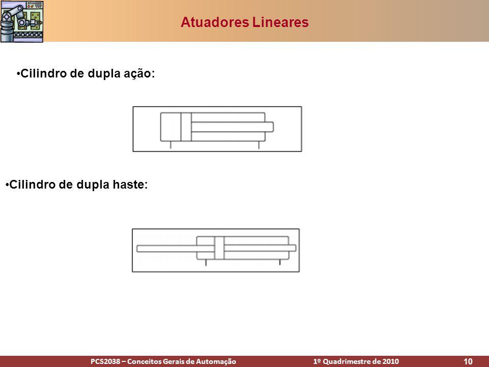 PCS2038 – Conceitos Gerais de Automação 1º Quadrimestre de 2010 10 Atuadores Lineares Cilindro de dupla ação: Cilindro de dupla haste:
