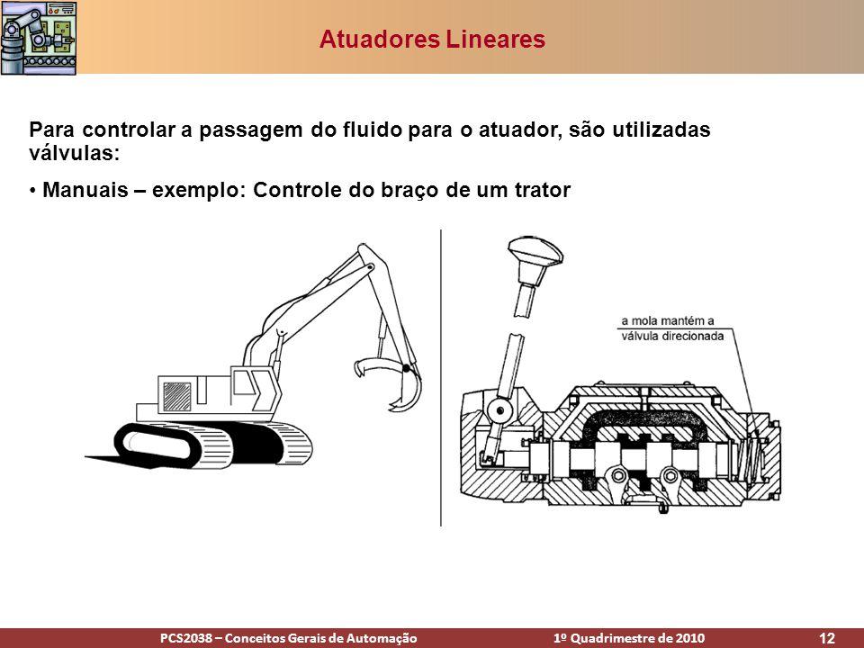 PCS2038 – Conceitos Gerais de Automação 1º Quadrimestre de 2010 12 Atuadores Lineares Para controlar a passagem do fluido para o atuador, são utilizad