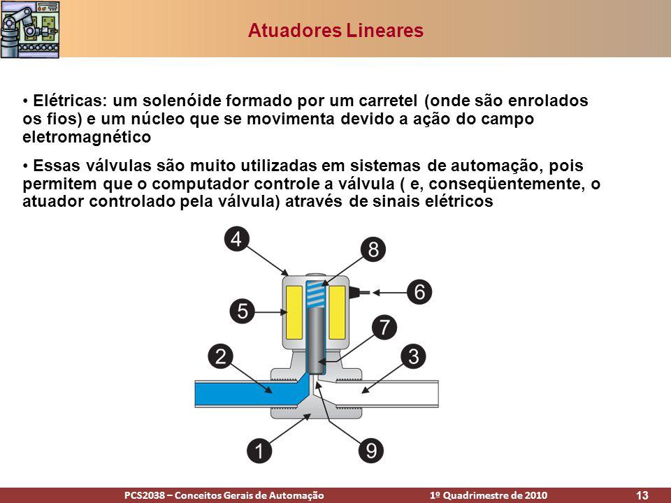 PCS2038 – Conceitos Gerais de Automação 1º Quadrimestre de 2010 13 Atuadores Lineares Elétricas: um solenóide formado por um carretel (onde são enrola