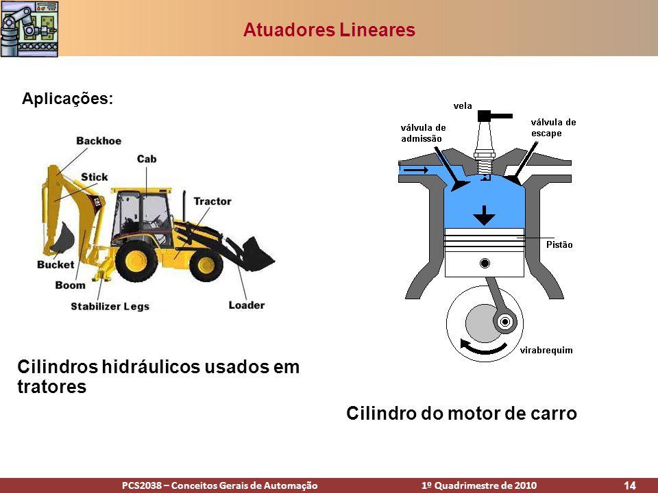 PCS2038 – Conceitos Gerais de Automação 1º Quadrimestre de 2010 14 Atuadores Lineares Cilindros hidráulicos usados em tratores Aplicações: Cilindro do