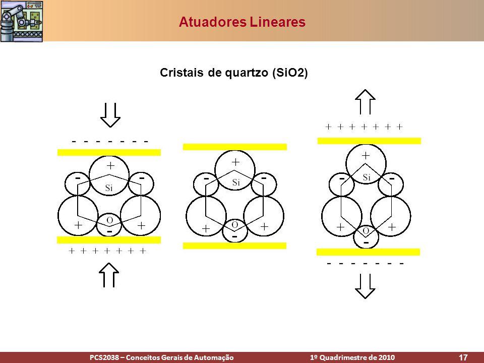 PCS2038 – Conceitos Gerais de Automação 1º Quadrimestre de 2010 17 Atuadores Lineares Cristais de quartzo (SiO2)
