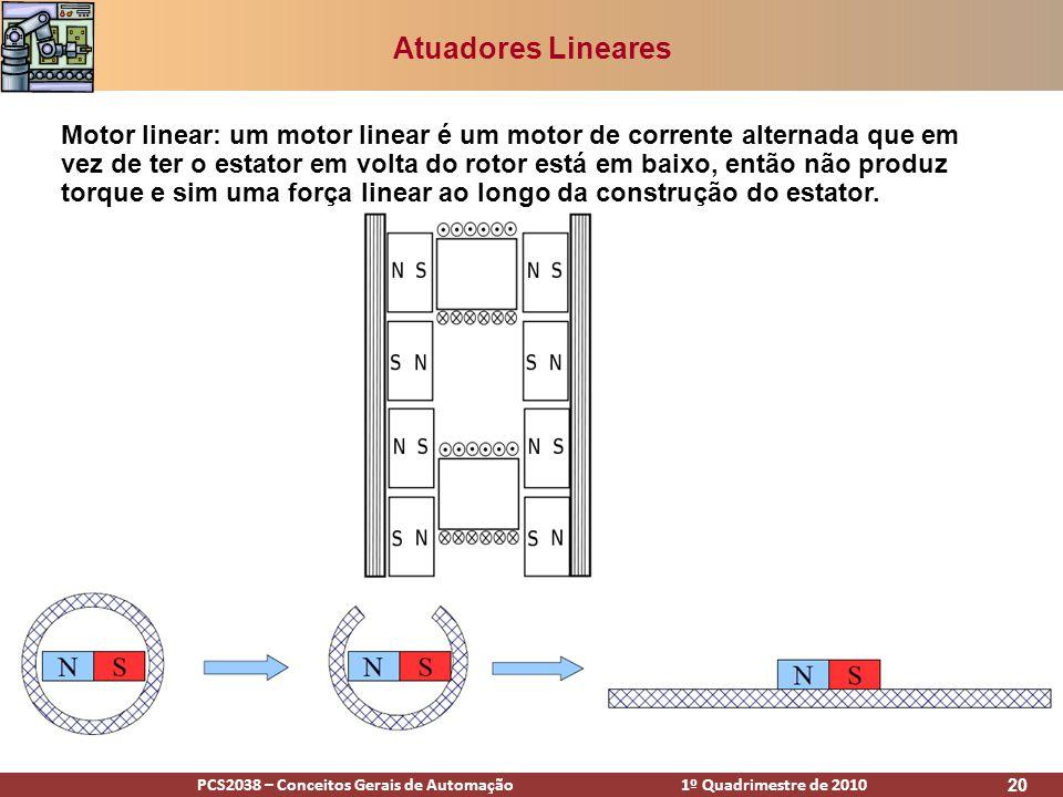 PCS2038 – Conceitos Gerais de Automação 1º Quadrimestre de 2010 20 Atuadores Lineares Motor linear: um motor linear é um motor de corrente alternada q