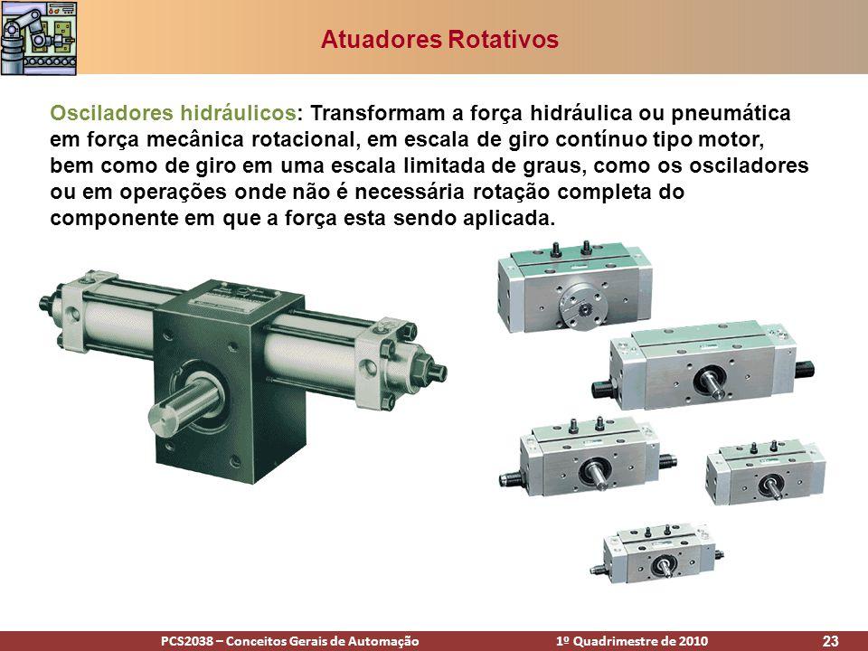 PCS2038 – Conceitos Gerais de Automação 1º Quadrimestre de 2010 23 Atuadores Rotativos Osciladores hidráulicos: Transformam a força hidráulica ou pneu