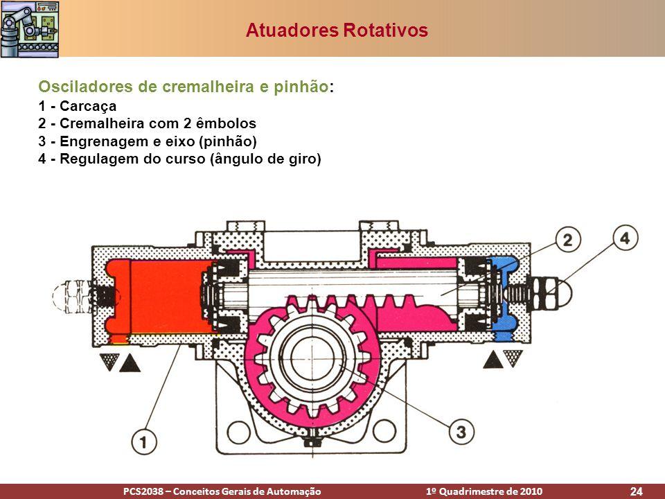 PCS2038 – Conceitos Gerais de Automação 1º Quadrimestre de 2010 24 Atuadores Rotativos Osciladores de cremalheira e pinhão: 1 - Carcaça 2 - Cremalheir