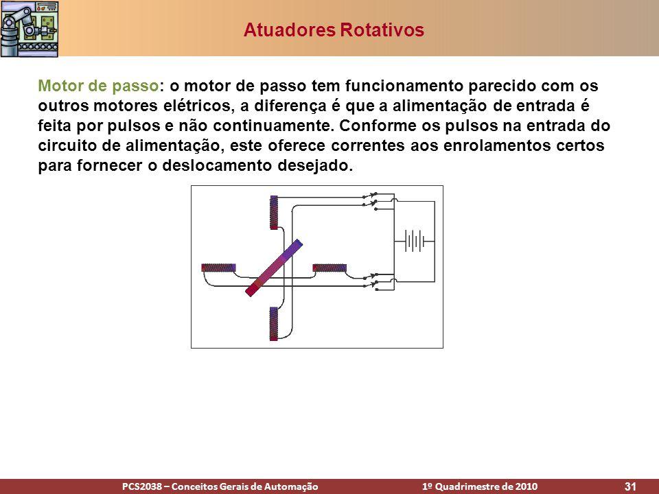 PCS2038 – Conceitos Gerais de Automação 1º Quadrimestre de 2010 31 Atuadores Rotativos Motor de passo: o motor de passo tem funcionamento parecido com