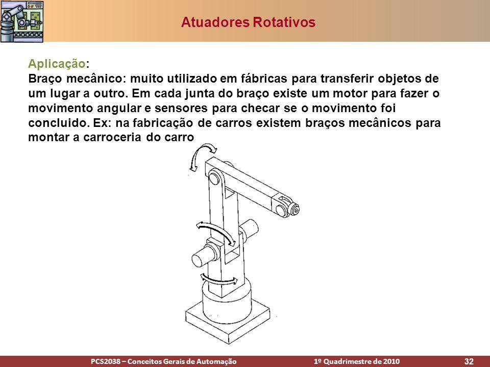 PCS2038 – Conceitos Gerais de Automação 1º Quadrimestre de 2010 32 Atuadores Rotativos Aplicação: Braço mecânico: muito utilizado em fábricas para tra