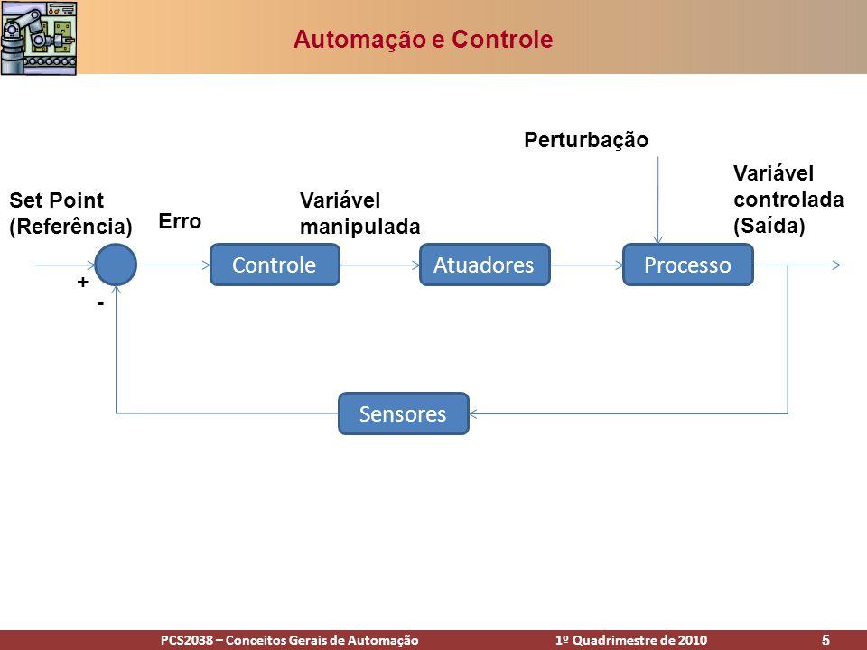 PCS2038 – Conceitos Gerais de Automação 1º Quadrimestre de 2010 5 Automação e Controle Processo Sensores ControleAtuadores Set Point (Referência) Vari