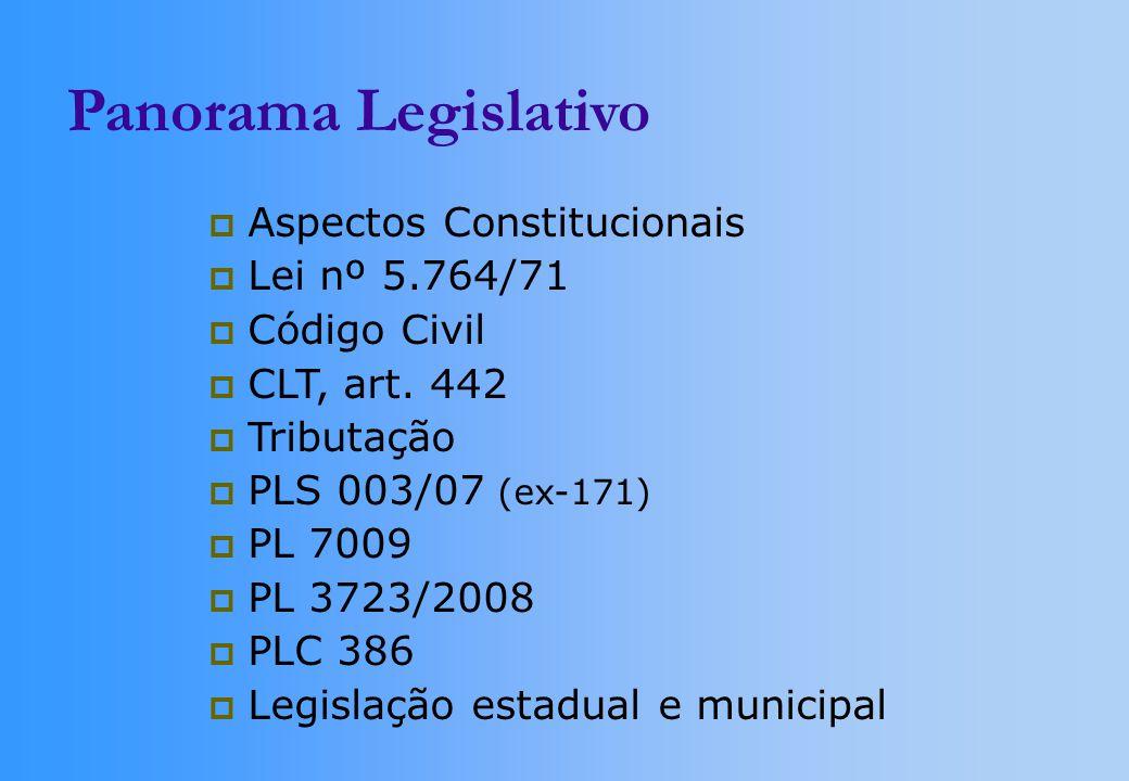 Panorama Legislativo Aspectos Constitucionais Lei nº 5.764/71 Código Civil CLT, art. 442 Tributação PLS 003/07 (ex-171) PL 7009 PL 3723/2008 PLC 386 L