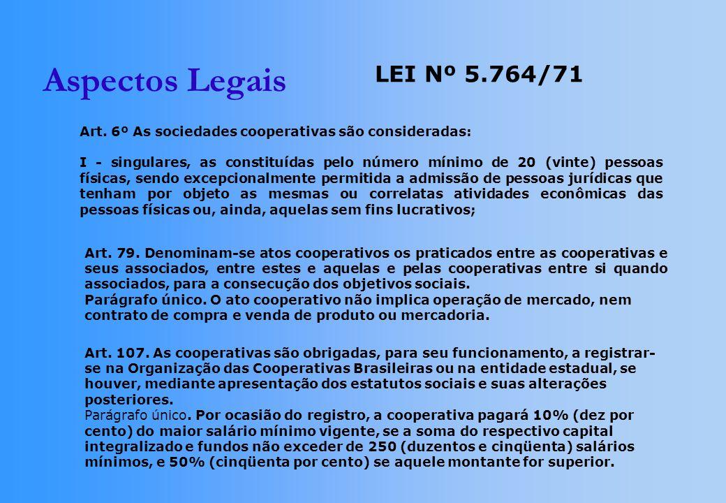Aspectos Legais LEI Nº 5.764/71 Art. 6º As sociedades cooperativas são consideradas: I - singulares, as constituídas pelo número mínimo de 20 (vinte)