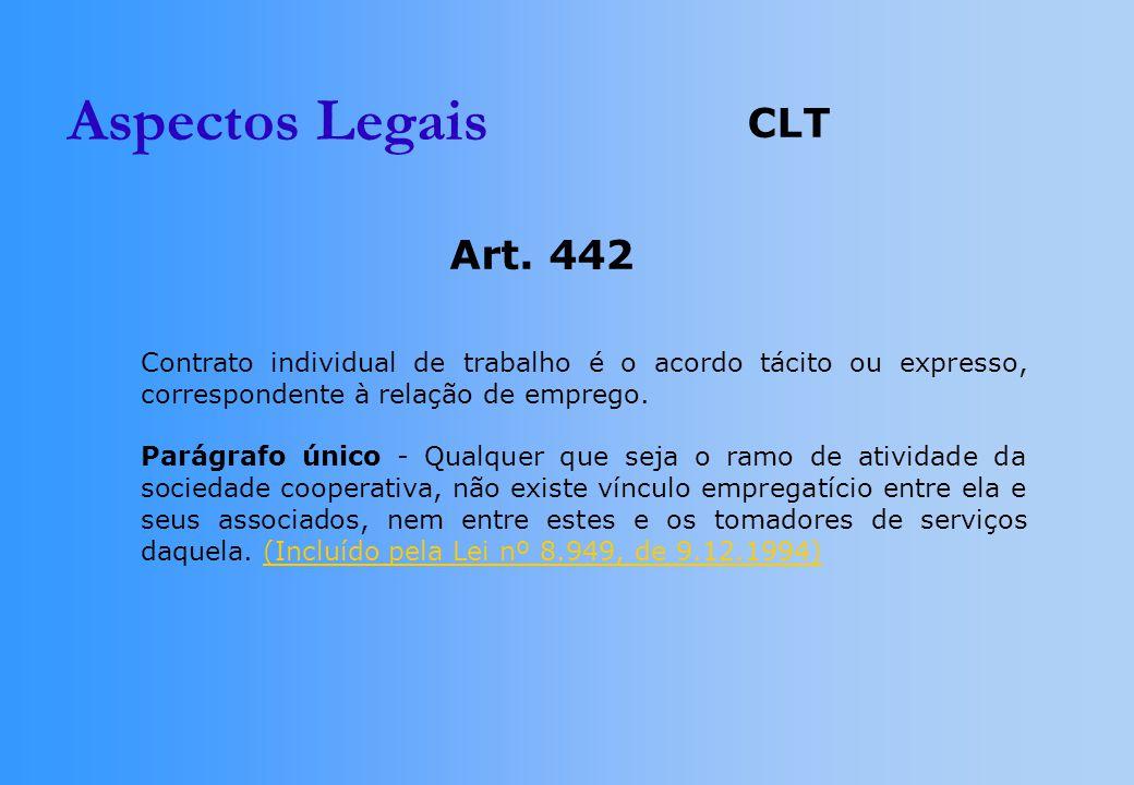 Aspectos Legais Art.
