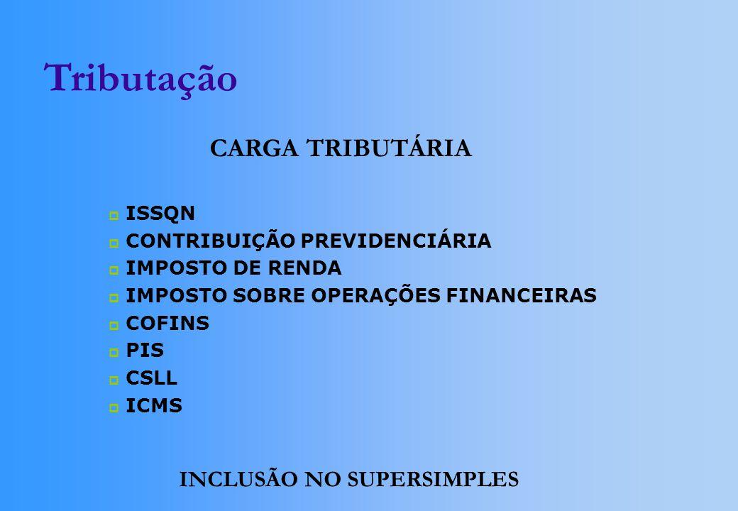 ISSQN CONTRIBUIÇÃO PREVIDENCIÁRIA IMPOSTO DE RENDA IMPOSTO SOBRE OPERAÇÕES FINANCEIRAS COFINS PIS CSLL ICMS CARGA TRIBUTÁRIA Tributação INCLUSÃO NO SUPERSIMPLES