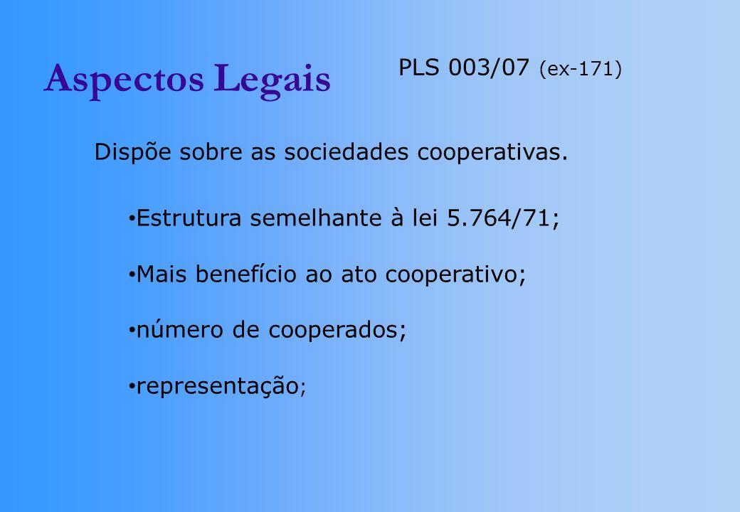 Aspectos Legais PLS 003/07 (ex-171) Dispõe sobre as sociedades cooperativas. Estrutura semelhante à lei 5.764/71; Mais benefício ao ato cooperativo; n
