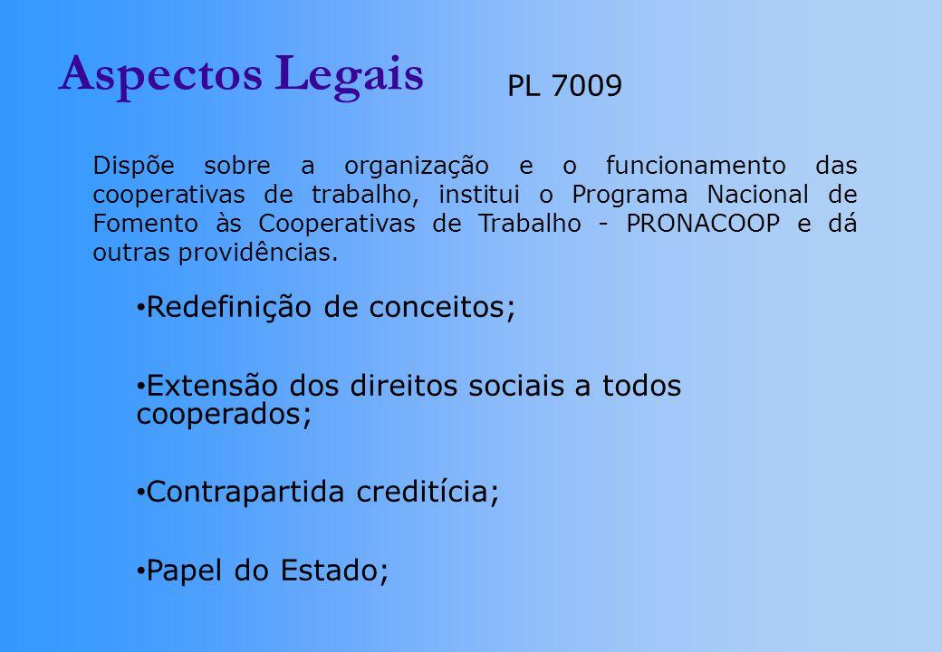 Aspectos Legais PL 7009 Dispõe sobre a organização e o funcionamento das cooperativas de trabalho, institui o Programa Nacional de Fomento às Cooperativas de Trabalho - PRONACOOP e dá outras providências.