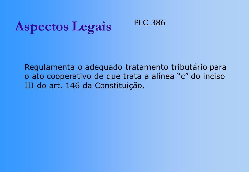 Aspectos Legais PLC 386 Regulamenta o adequado tratamento tributário para o ato cooperativo de que trata a alínea c do inciso III do art. 146 da Const