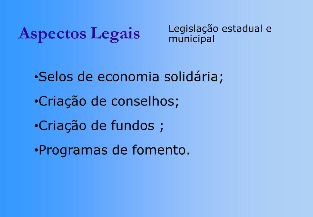 Aspectos Legais Legislação estadual e municipal Selos de economia solidária; Criação de conselhos; Criação de fundos ; Programas de fomento.