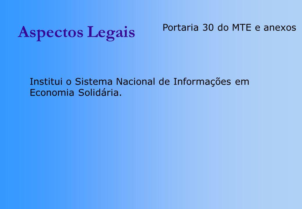 Aspectos Legais Portaria 30 do MTE e anexos Institui o Sistema Nacional de Informações em Economia Solidária.