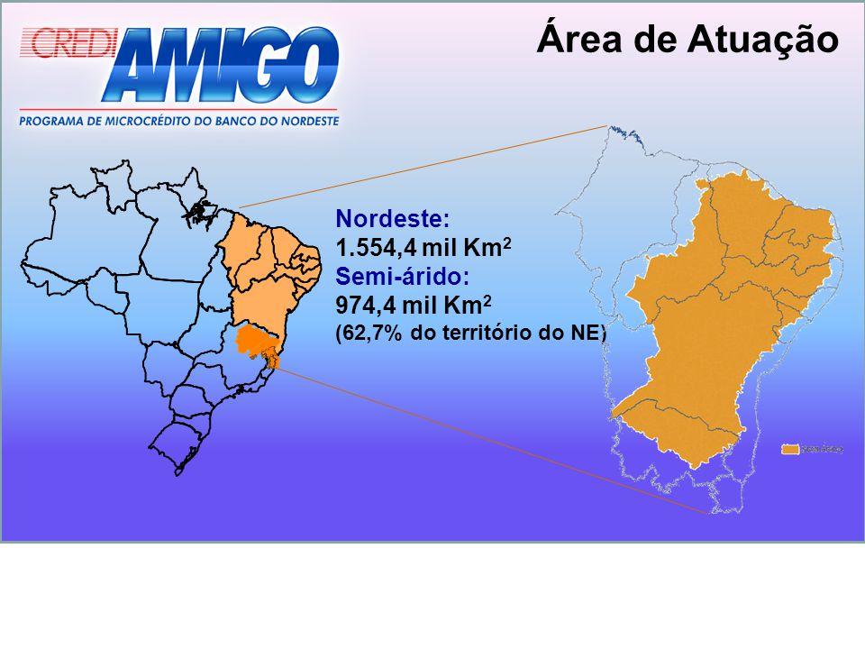 Nordeste: 1.554,4 mil Km 2 Semi-árido: 974,4 mil Km 2 (62,7% do território do NE) Área de Atuação