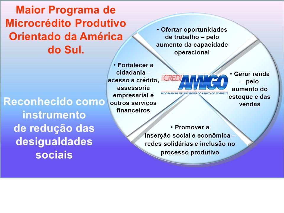 Reconhecido como instrumento de redução das desigualdades sociais Ofertar oportunidades de trabalho – pelo aumento da capacidade operacional Fortalece