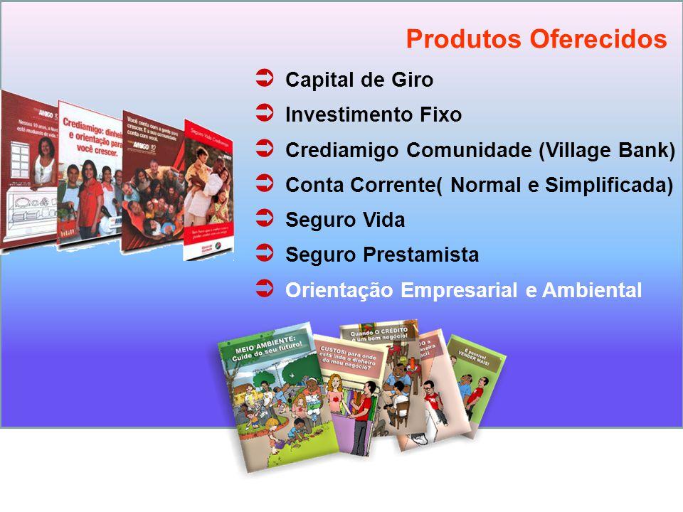 Capital de Giro Investimento Fixo Crediamigo Comunidade (Village Bank) Conta Corrente( Normal e Simplificada) Seguro Vida Seguro Prestamista Orientaçã