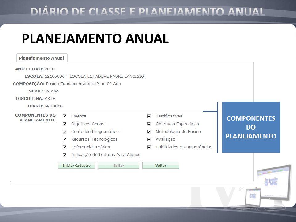 COMPONENTES DO PLANEJAMENTO PLANEJAMENTO ANUAL