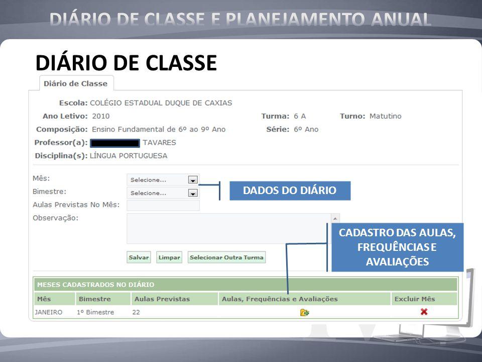 DIÁRIO DE CLASSE DADOS DO DIÁRIO CADASTRO DAS AULAS, FREQUÊNCIAS E AVALIAÇÕES
