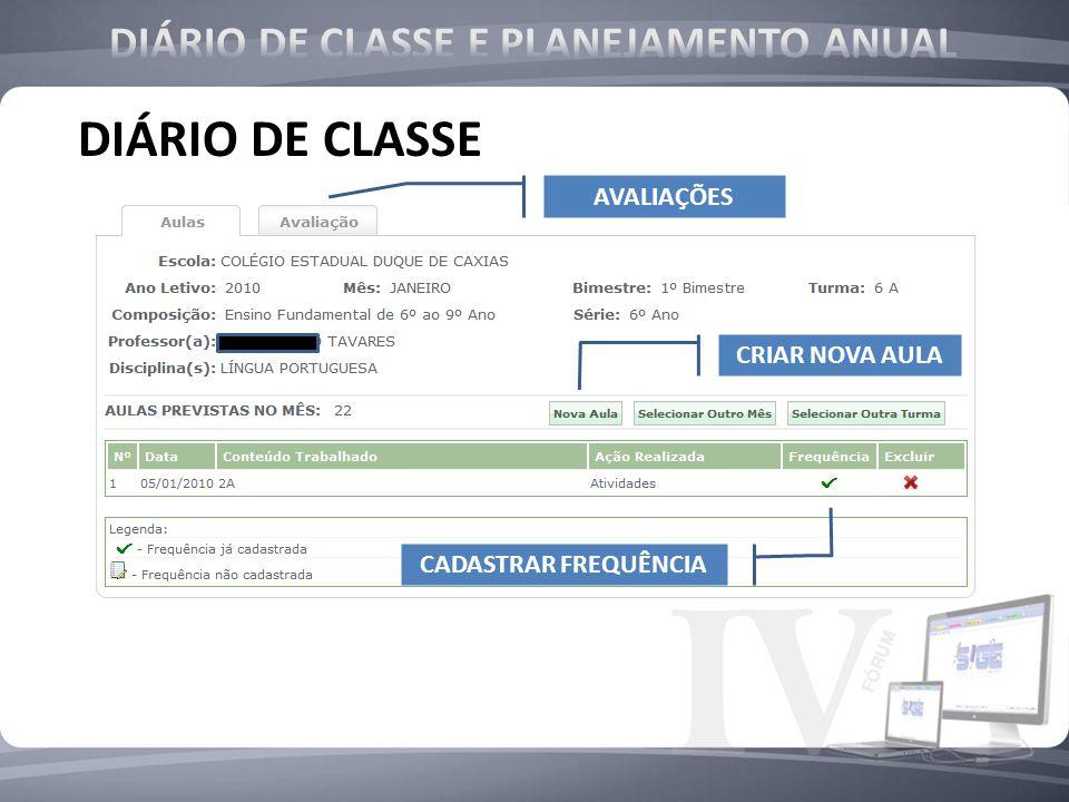 DIÁRIO DE CLASSE CRIAR NOVA AULA CADASTRAR FREQUÊNCIA AVALIAÇÕES