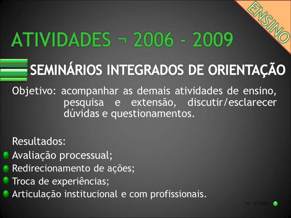 29/10/2009 Objetivo: acompanhar as demais atividades de ensino, pesquisa e extensão, discutir/esclarecer dúvidas e questionamentos.