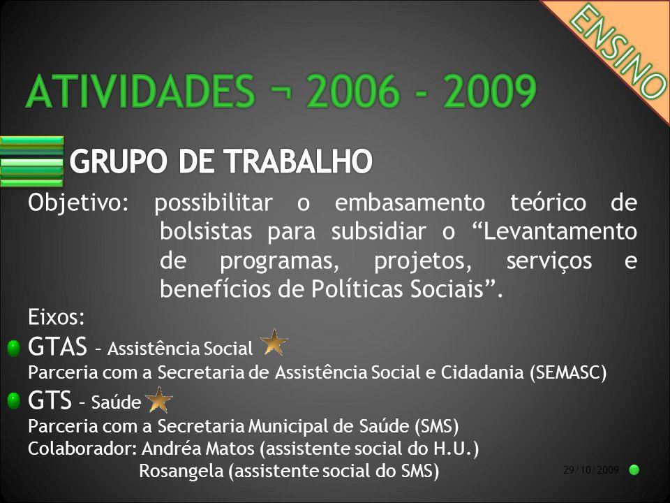 29/10/2009 Objetivo: possibilitar o embasamento teórico de bolsistas para subsidiar o Levantamento de programas, projetos, serviços e benefícios de Políticas Sociais.