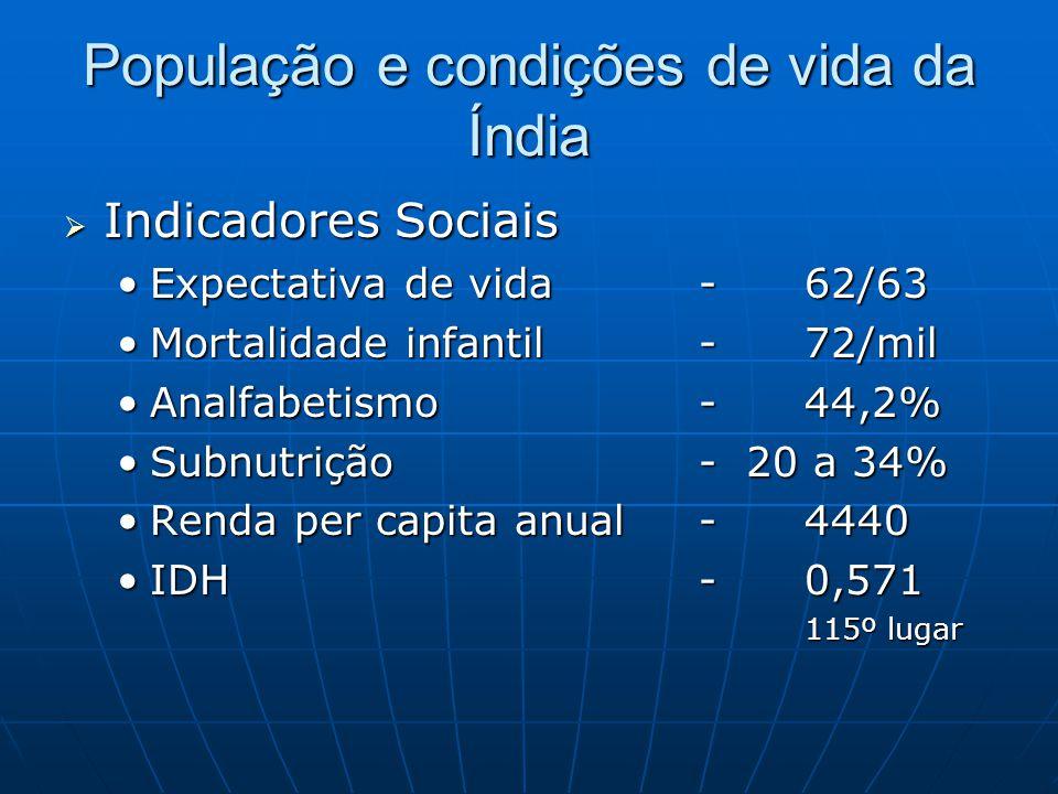 População e condições de vida da Índia Indicadores Sociais Indicadores Sociais Expectativa de vida-62/63Expectativa de vida-62/63 Mortalidade infantil-72/milMortalidade infantil-72/mil Analfabetismo -44,2%Analfabetismo -44,2% Subnutrição - 20 a 34%Subnutrição - 20 a 34% Renda per capita anual-4440Renda per capita anual-4440 IDH- 0,571IDH- 0,571 115º lugar
