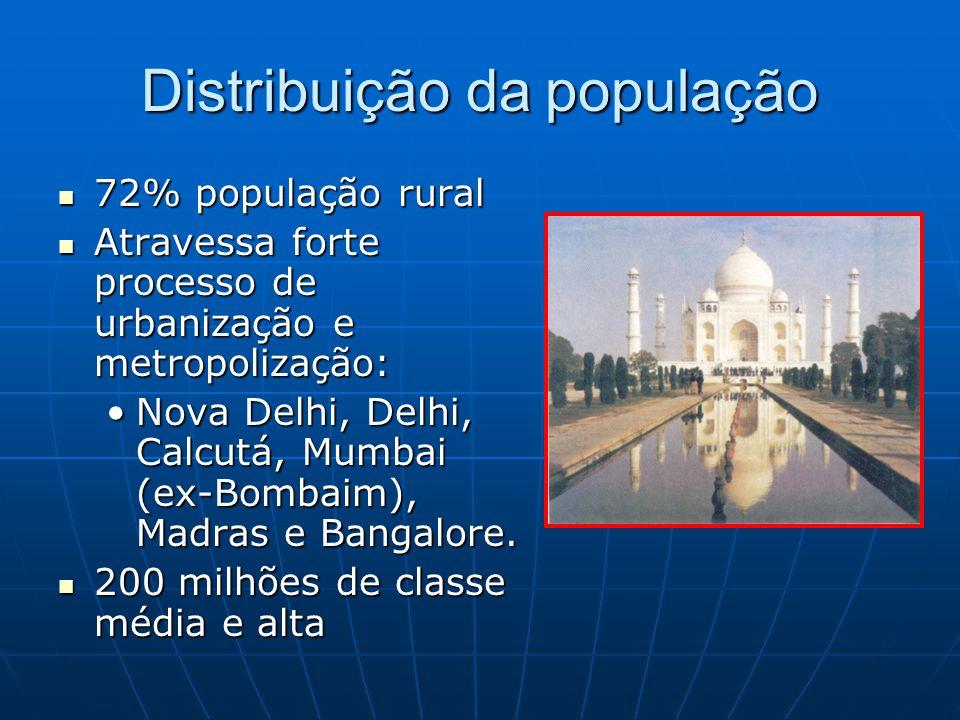 Distribuição da população 72% população rural 72% população rural Atravessa forte processo de urbanização e metropolização: Atravessa forte processo d